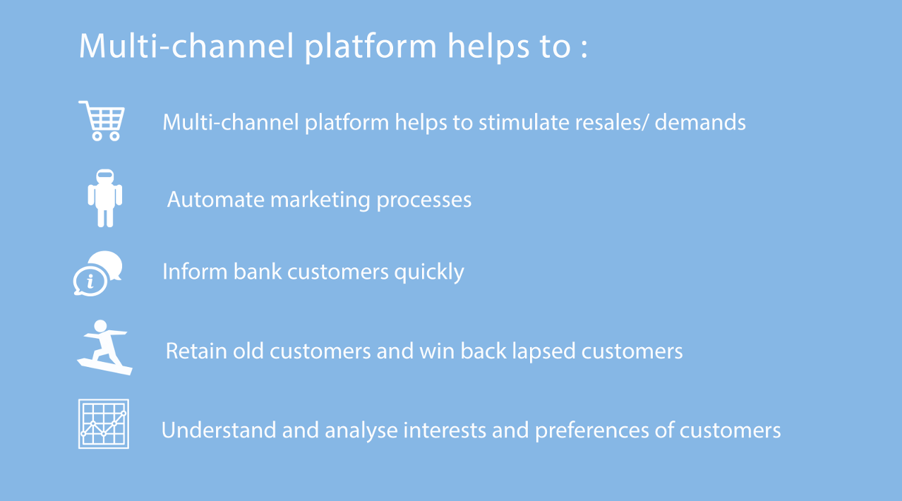 ak-multichannel-features.png